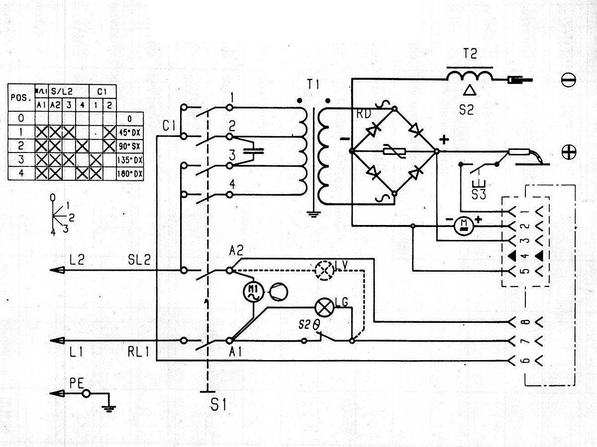Схема сварочного полуавтомата bimax