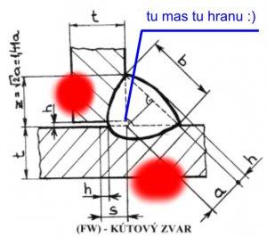http://www.svarforum.cz/forum/uploads/thumbs/2227_nie2.jpg