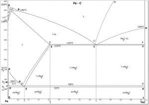 http://www.svarforum.cz/forum/uploads/thumbs/2886_fe_diagram.jpg