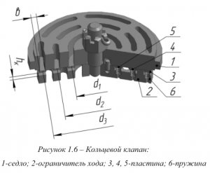 http://www.svarforum.cz/forum/uploads/thumbs/3294_ventil_ru.png