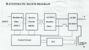 http://www.svarforum.cz/forum/uploads/thumbs/3922_ticacmini200di_block_scheme.jpg