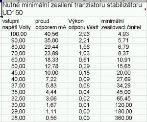 http://www.svarforum.cz/forum/uploads/thumbs/803_minimalni_zesileni_tranzistoru.jpeg