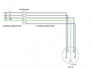Zapojení zásuvky na 380V (400V)